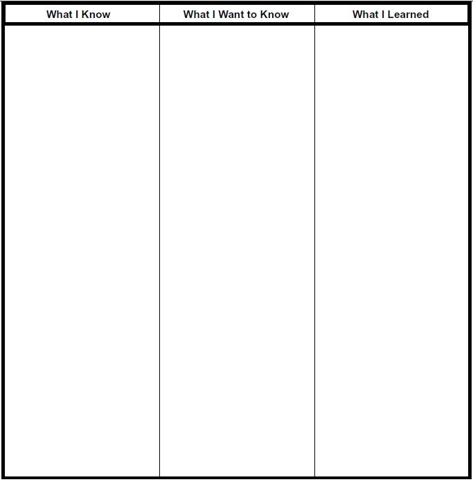 Index of resourcesgraphic organizers jpg kwl chartg plot diagram ccuart Choice Image