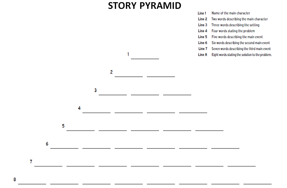 Get organized learn english in virtual world for Story pyramid template