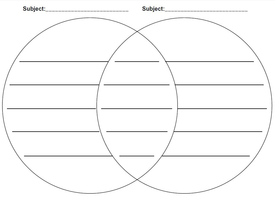 Traditional Venn Diagram.JPG, please right-click, Save Link As... to save