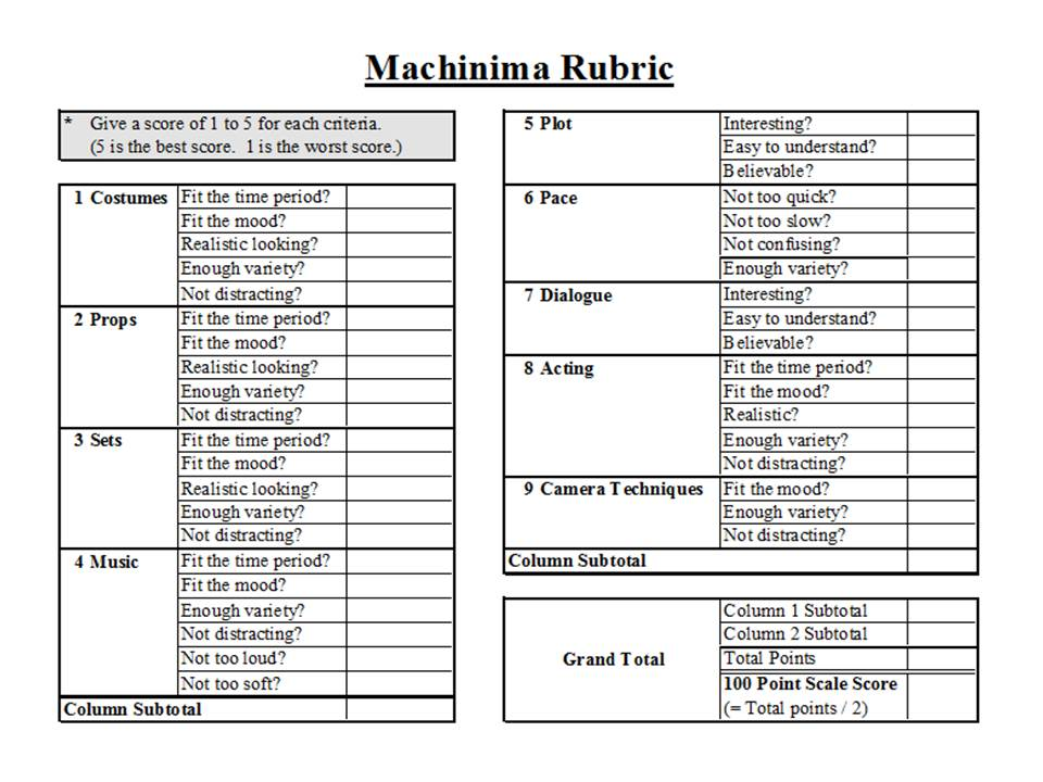 Machinima Rubric graphic, please right-click, Save Link As... to store locally